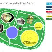 Lebenslanges Lernen im Wissens- und Lern-Park