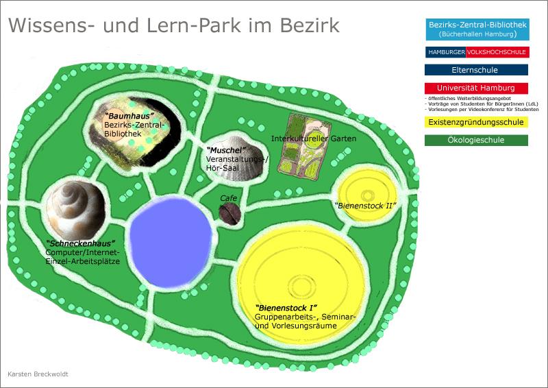 Wissens- und Lernpark
