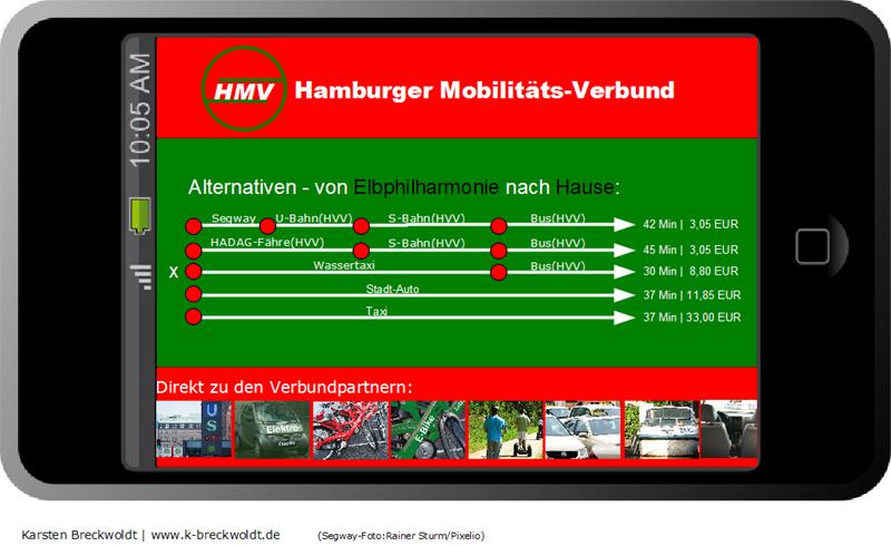 Hamburger Mobilitätsverbund - Smartphone-App